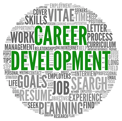 Collage of words relating to Career Development